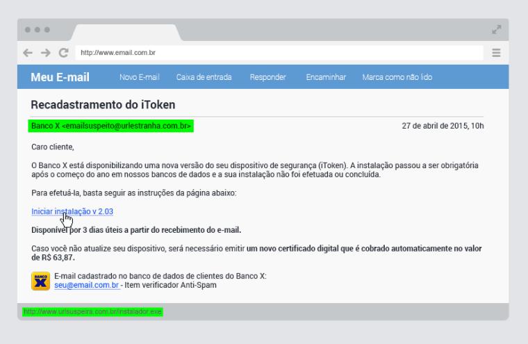 O remetente e o url indicado na barra inferior são bons segredos para se proteger do phishing.